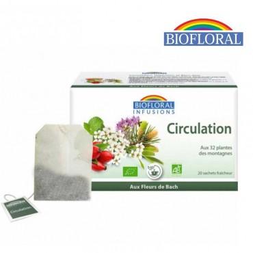 Infusion Circulation bio